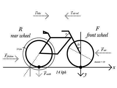 bike_sm